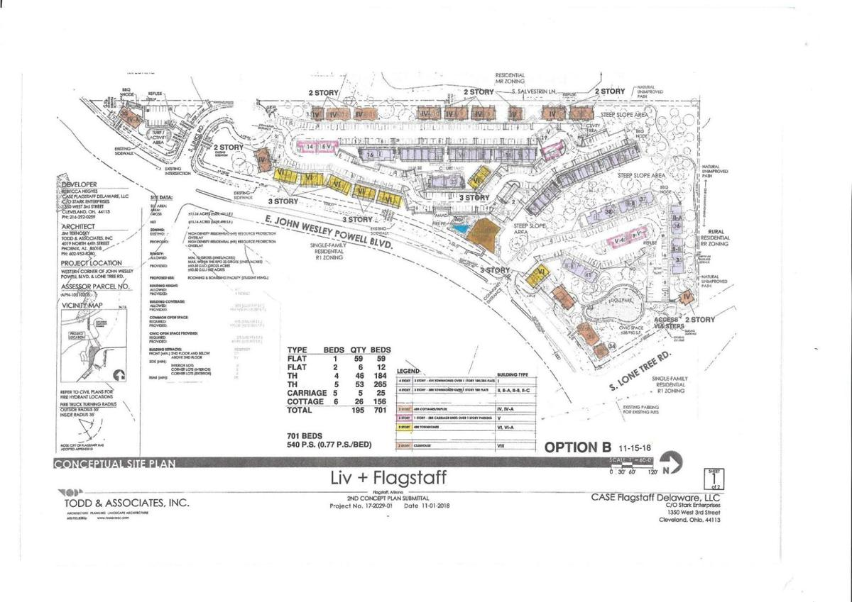 Site plan for Lone Tree JW Powell development