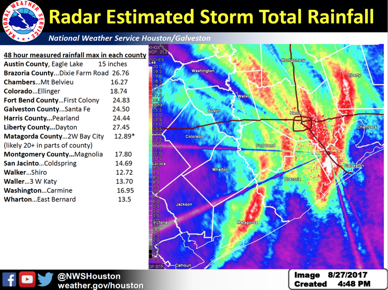 strategies to estimate rainfall Weighting of ir-only precipitation relative to the morphed merged microwave-only precipitation estimate [final] this is the weighting of the infrared data in the final merged estimate, given in percent.