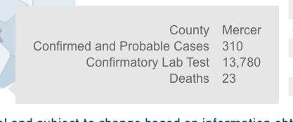 Mercer County update ...