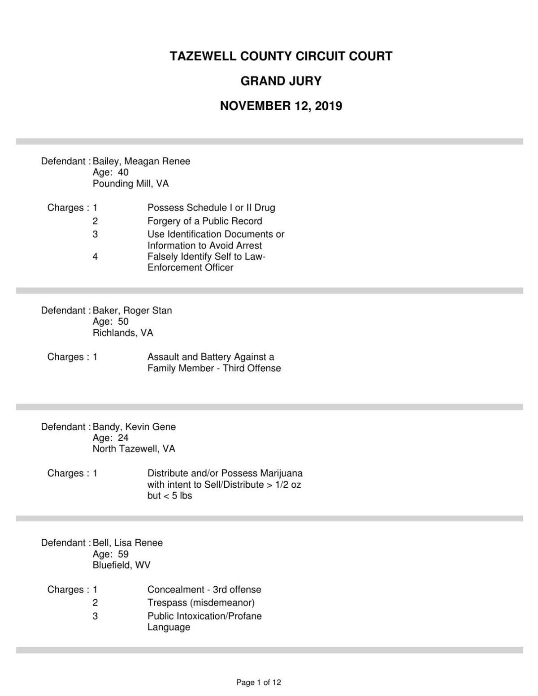 Tazewell County Grand Jury ...