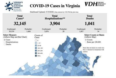 Tuesday's COVID-19 statistics ...