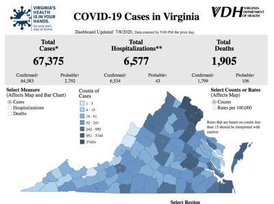 COVID-19 update in Virginia
