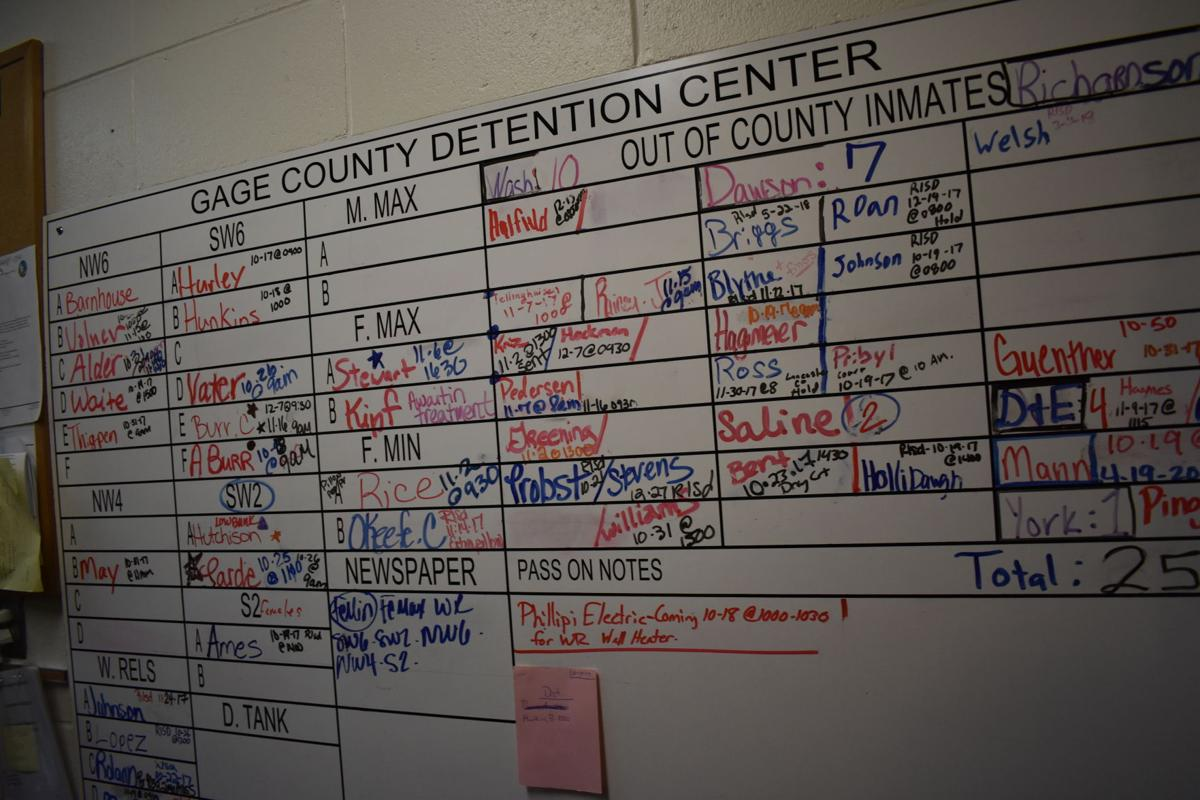 A look inside the Gage County jail | Local News