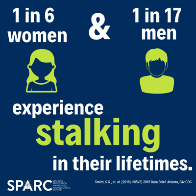 Organization looks to chage how society looks at stalking