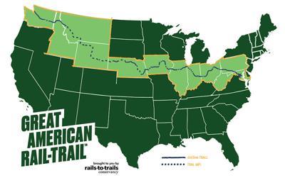 Great Amercian Rail-Trail