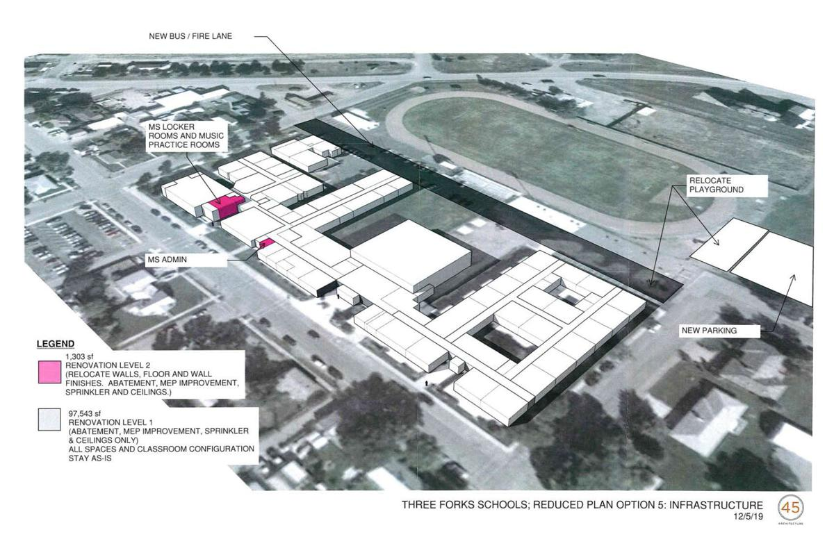 Three Forks school bond infrastructure