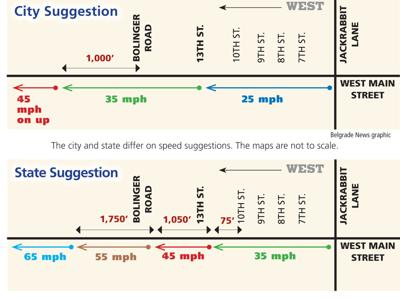 West Main speed study
