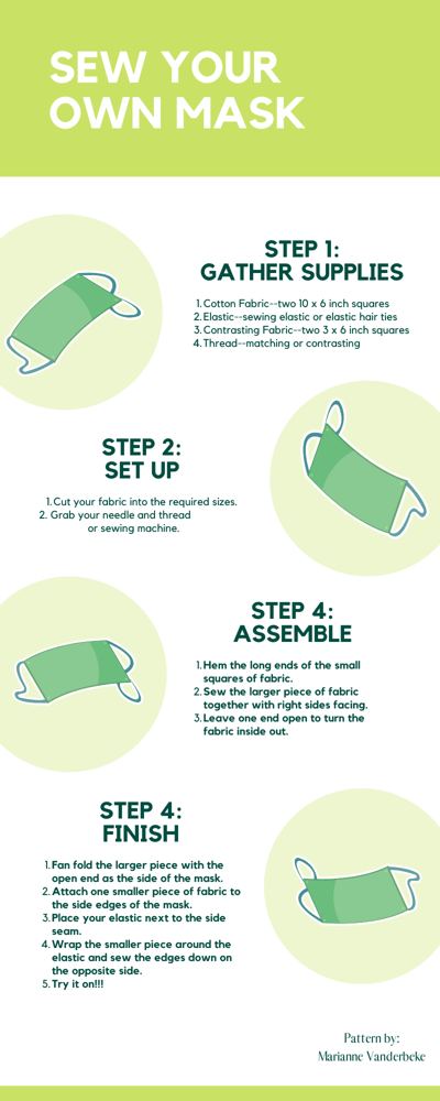 How to make a mask 5/3