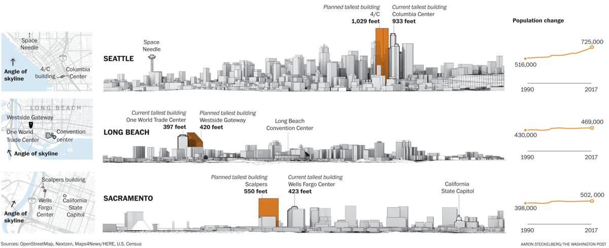 western city graphic2.jpg