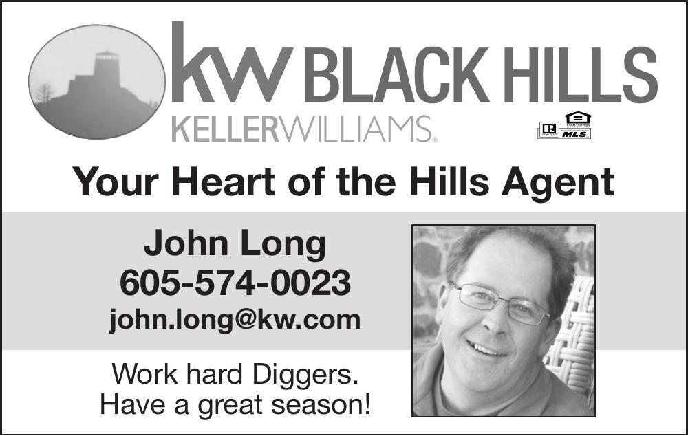 John Long - Keller Williams