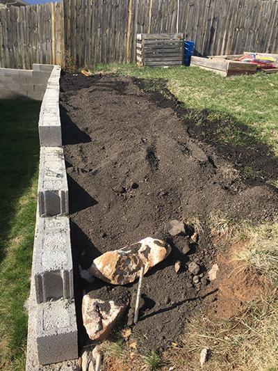 Your soils