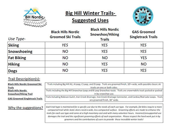 Local groups educate public on trails, usage