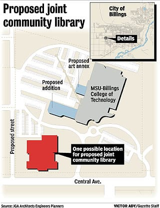 West End library plan depends on city, MSU-B