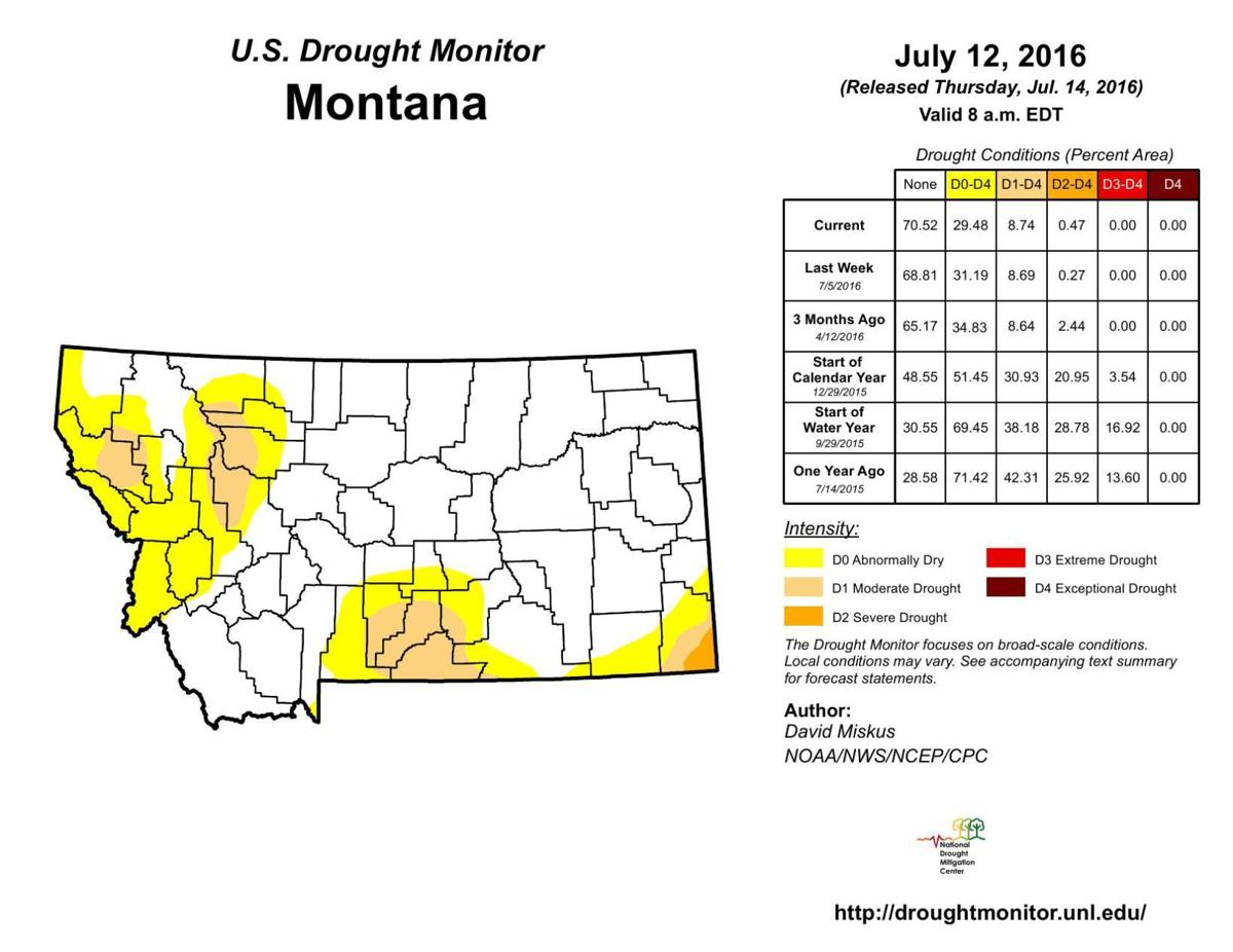 Current Drought Monitor map for Montana