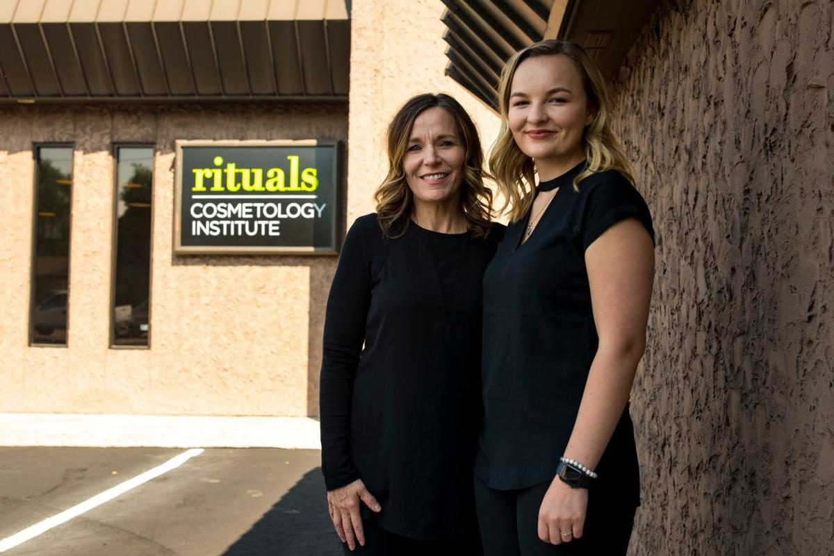 Rituals Cosmetology Institute