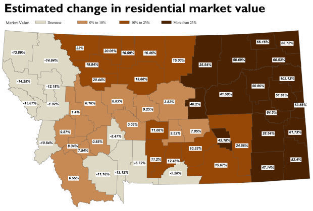 Estimated change in residential market value