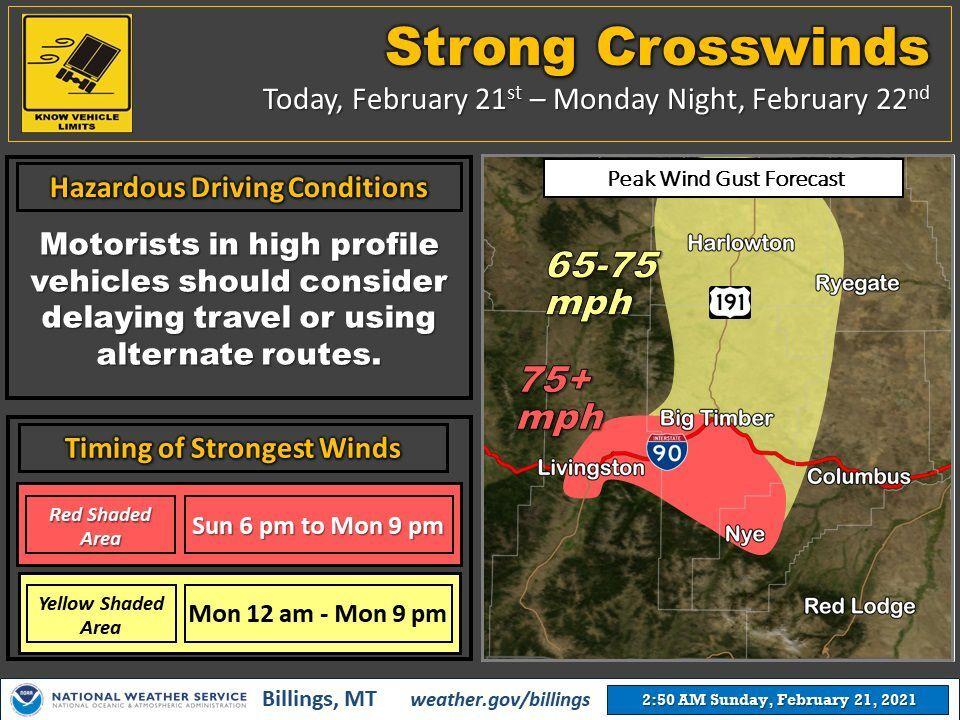 Weather service crosswinds