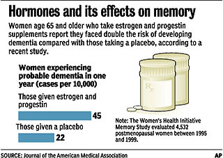 More bad hormone news: Supplements now linked to Alzheimer's, dementia