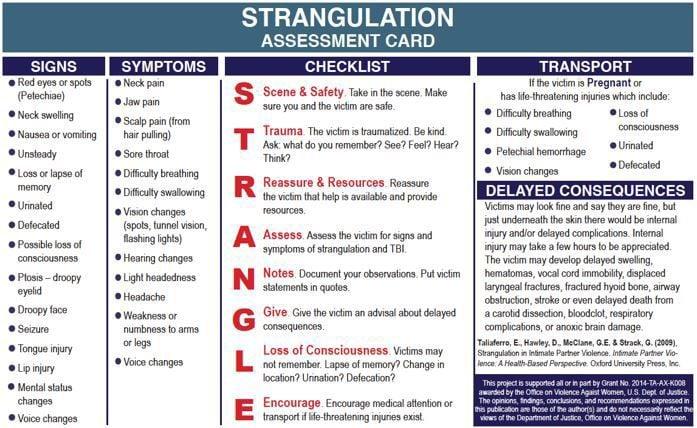 Strangulation Assessment Card