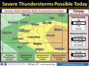 Severe storms possible in southeastern Montana, but relief in sight
