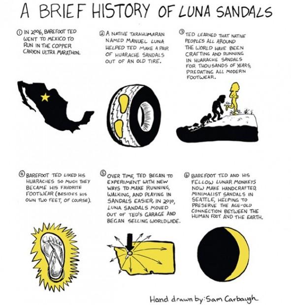 Luna history