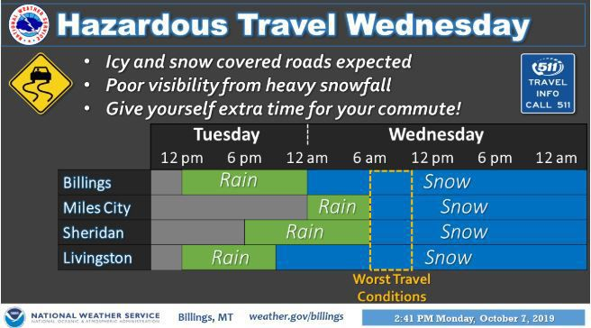 Travel on roads Wednesday morning could be hazardous