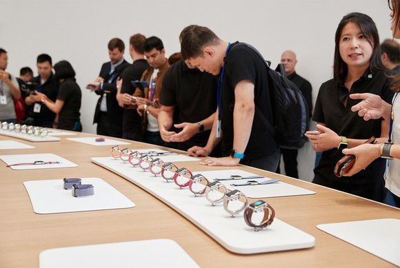 The Impressive Growth of the Apple Watch