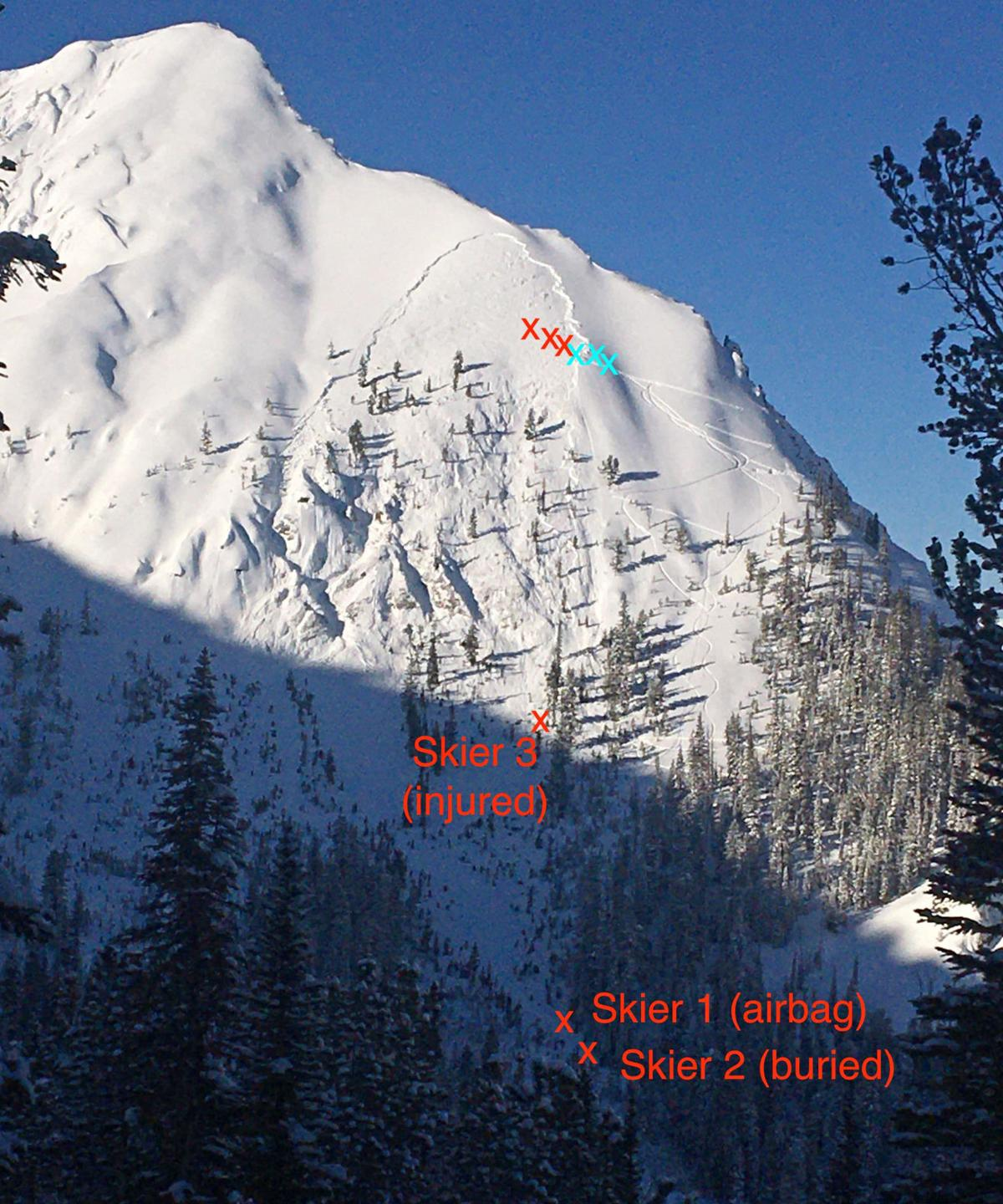 location on the mountain of the skiers injured in the avalanche