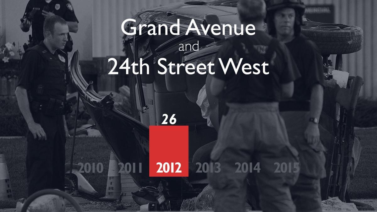 Grand Avenue & 24th Street West