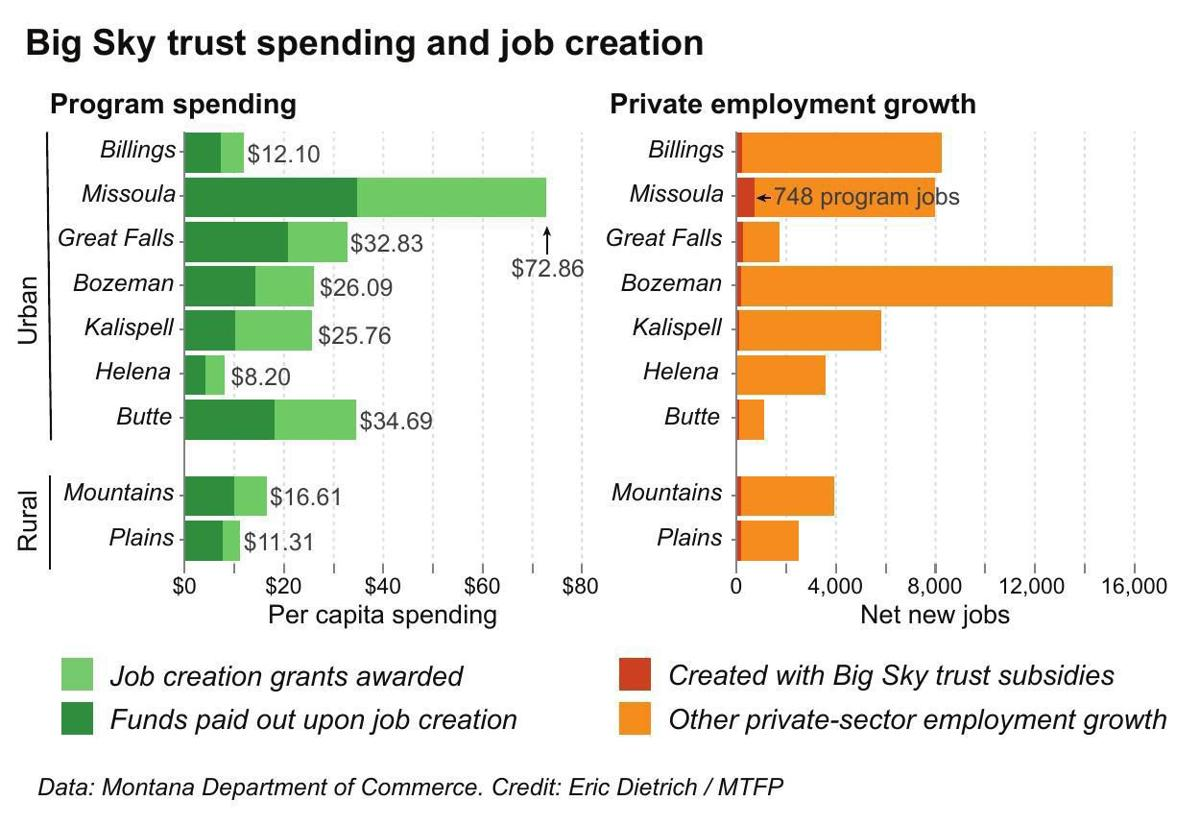 bstf-grants-graphs-chart-medium_PRINT.pdf