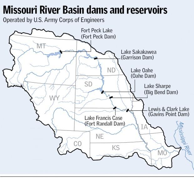 North Dakota Governor Suggests Missouri River Compact Montana News