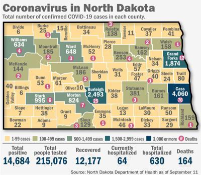 Coronavirus in North Dakota