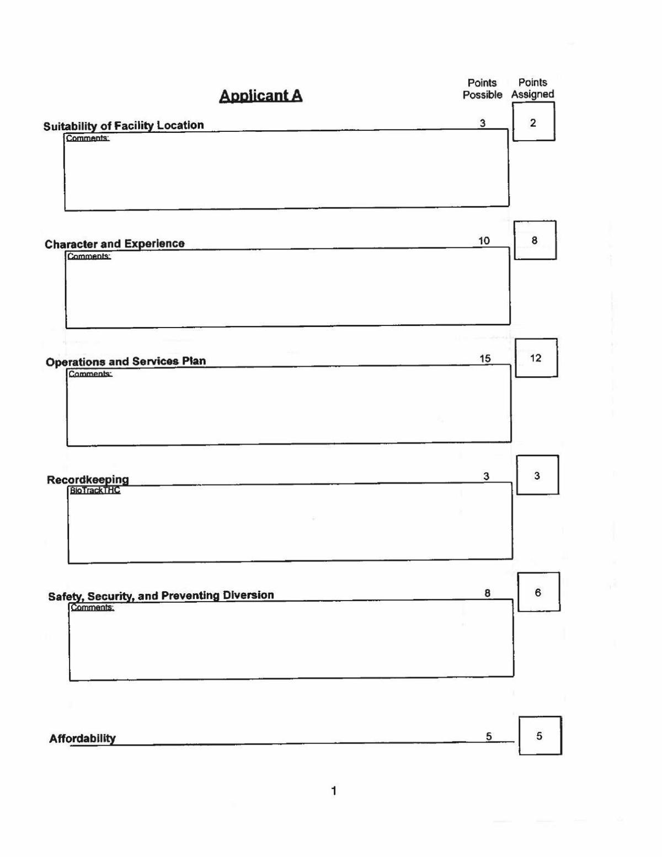 Final Score Sheets