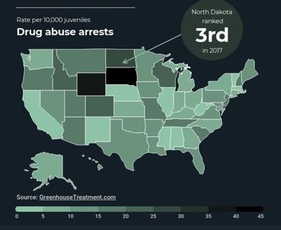 Rate of juvenile drug arrests in 2017