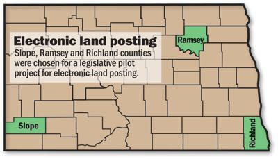 Electronic land posting