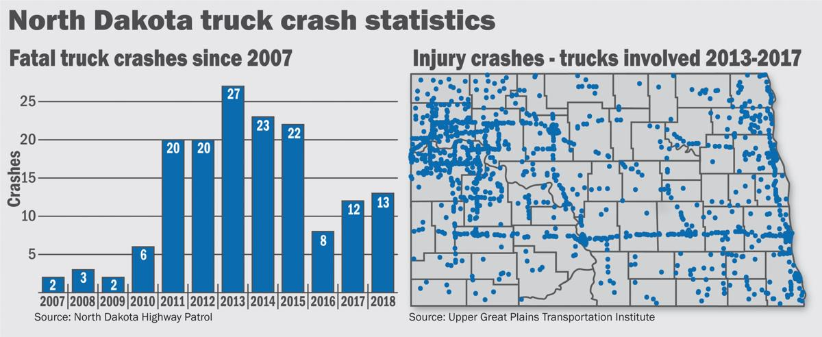 Double-fatal crash highlights truck safety concerns in