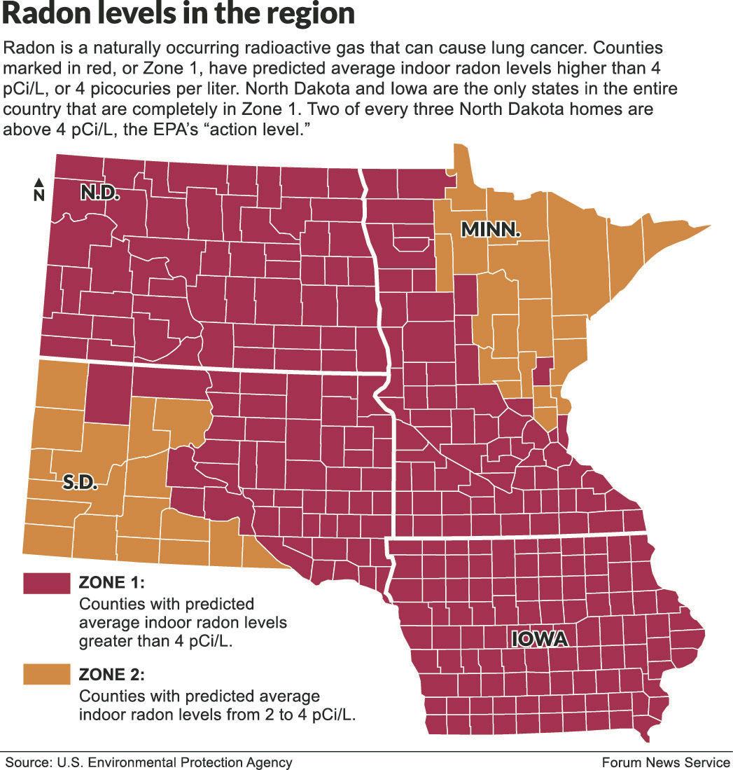 Radon levels