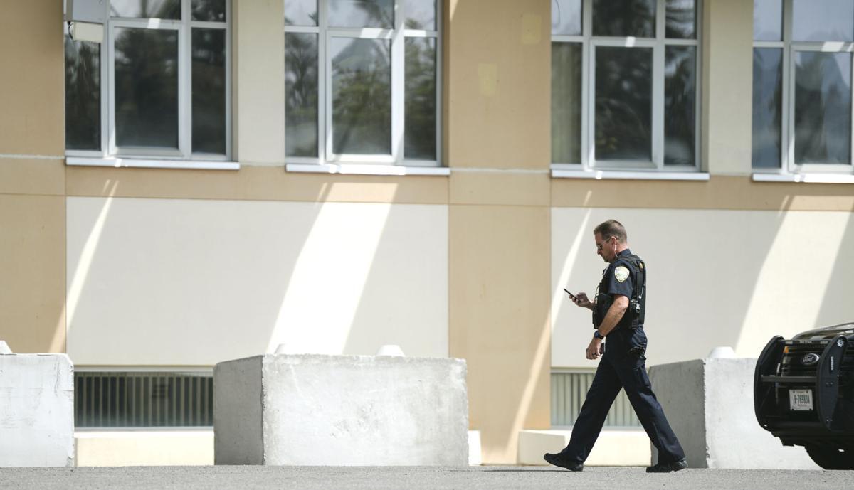 Police Budget
