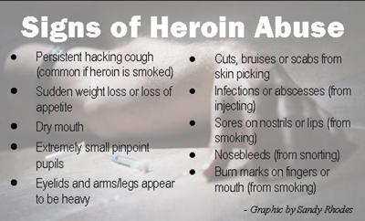 Signs of heroin abuse