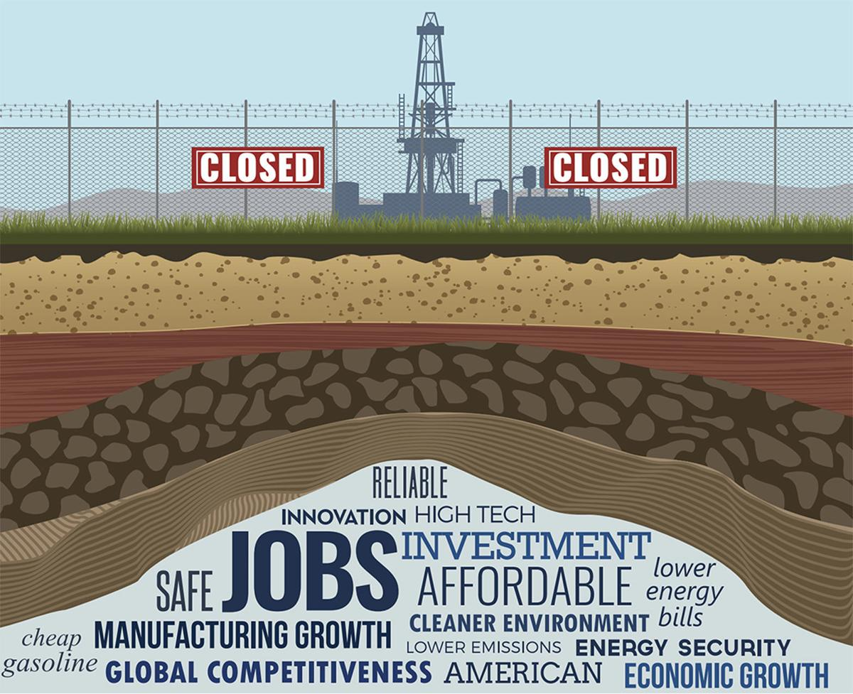 Study Shows Pa S Potential Impact From Proposed Fracking Ban Local Bradfordera Com
