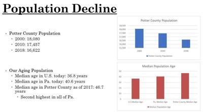 Potter County to unveil 'Project 2025' to stop population decline
