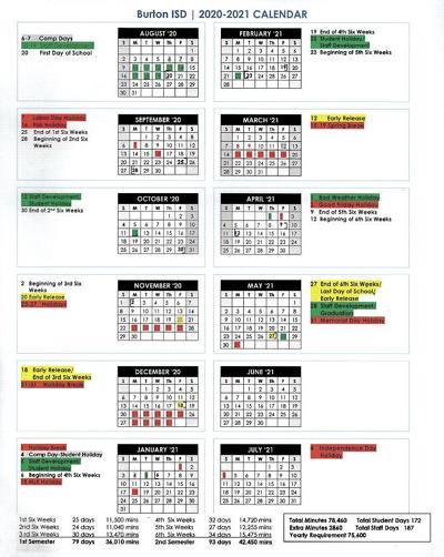 BISD 2020-21 school year