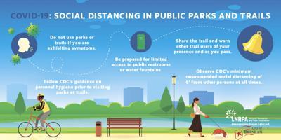 City social distancing