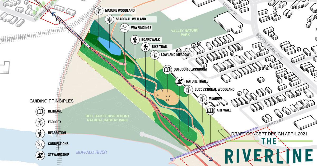 Riverline rendering