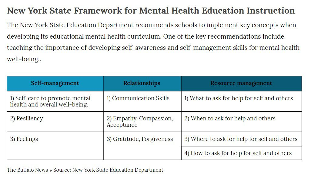 Mental-health-table