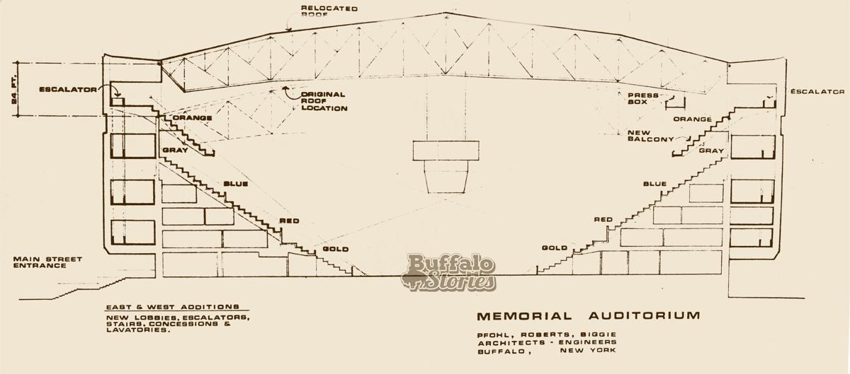 aud expansion rendering 1971.jpg