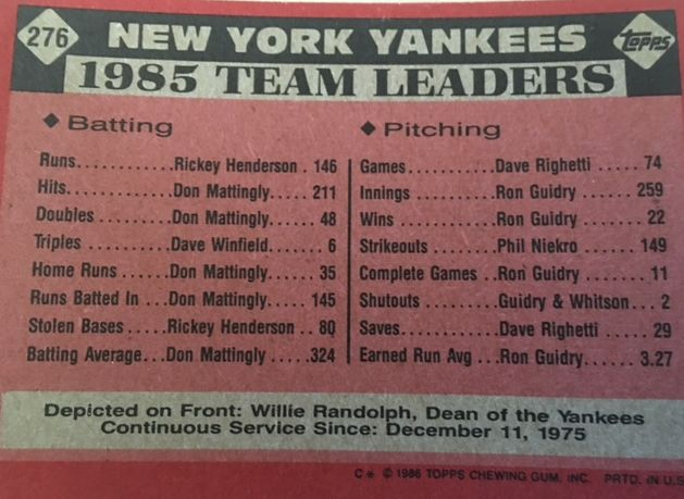yankees-team-lead-card