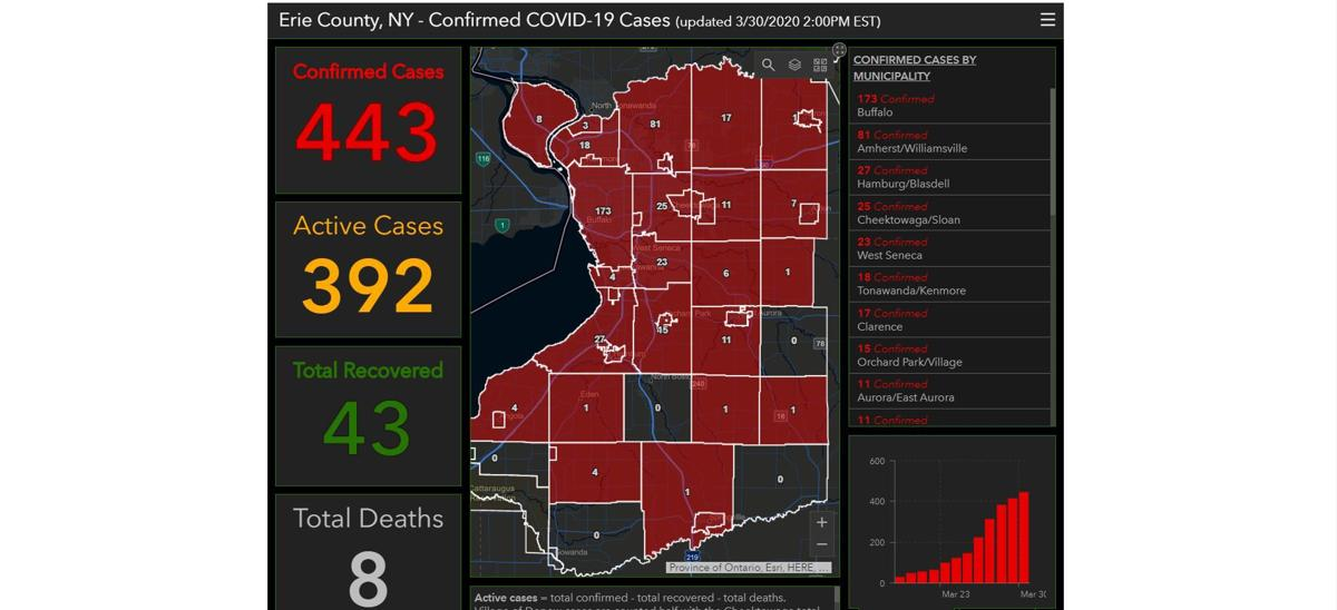 Erie County S Map Of Where Covid 19 Cases Are Local News Buffalonews Com