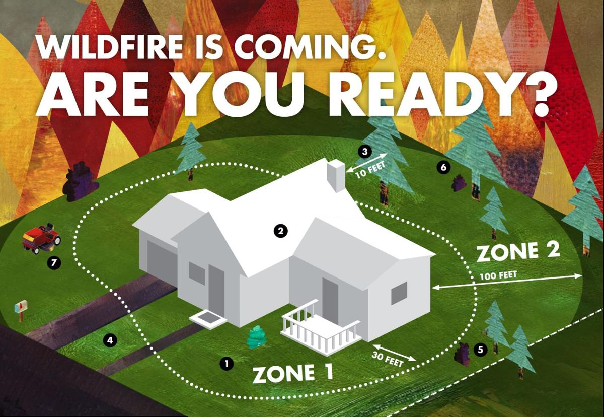Wise County Business Directory >> County may comply with decade-old defensible space law ...
