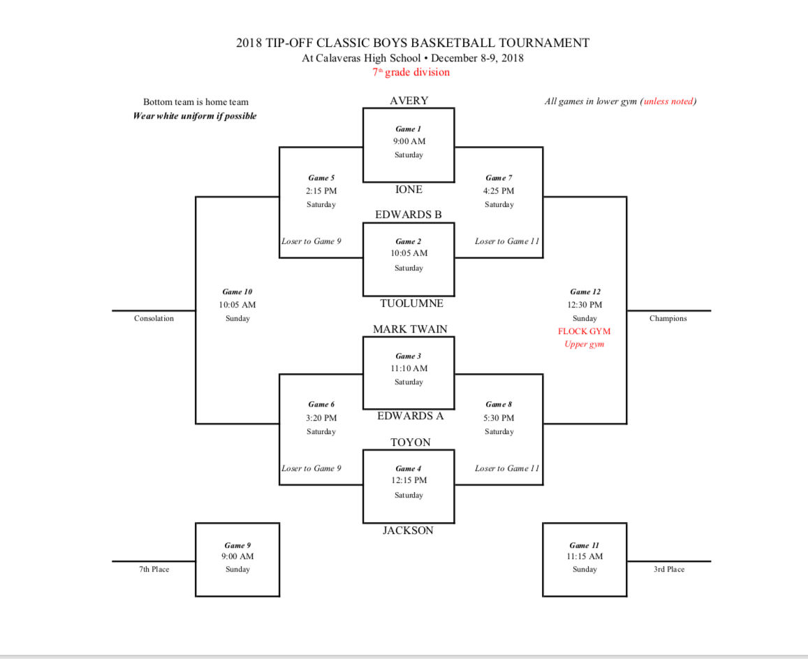 The Tip-off Classic is set for Saturday and Sunday